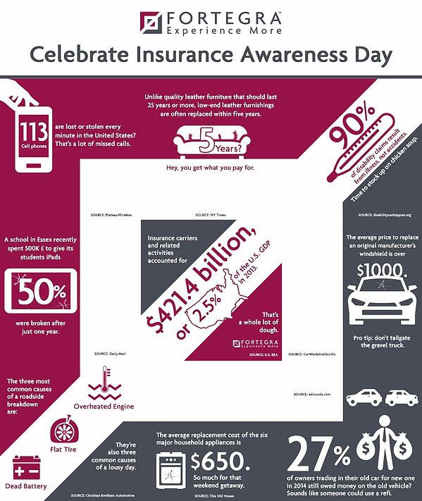 Insurance-Info-Graphic_Together
