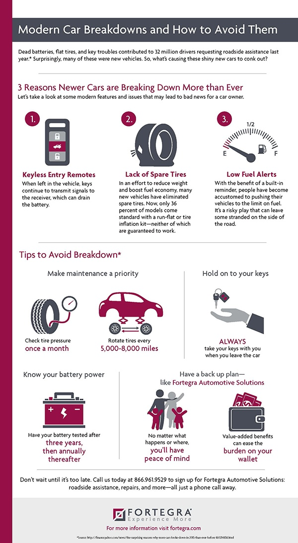 Car Breakdown Infographic_v3_CallUs.jpg