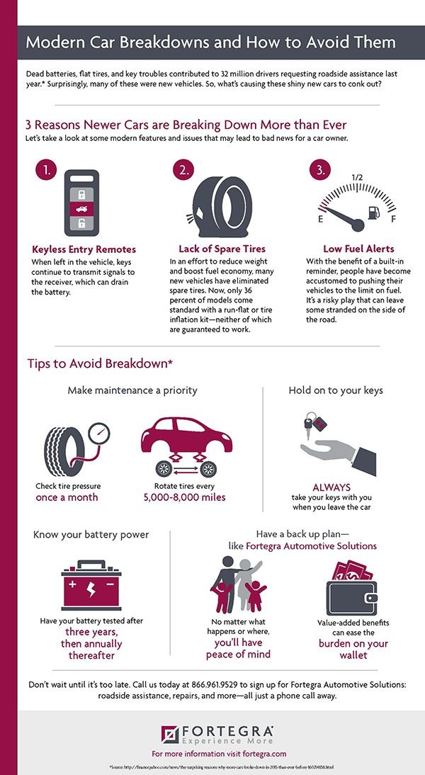Car Breakdown Infographic_v3_CallUs.jpg