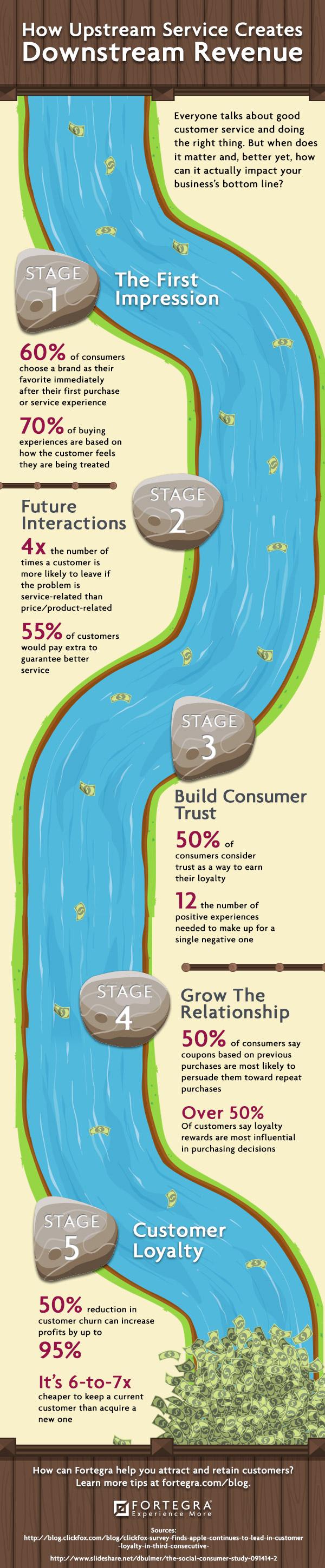 Downstream-infographic_v3.jpg